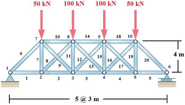 87_Analyzing truss.jpg