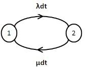 897_State space diagram_1.jpg