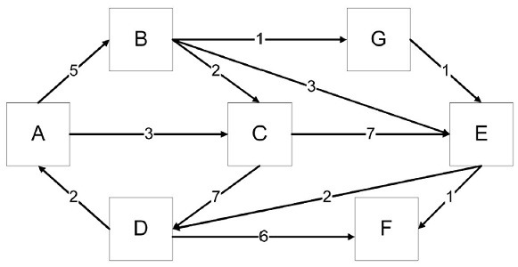 929_Graph.jpg