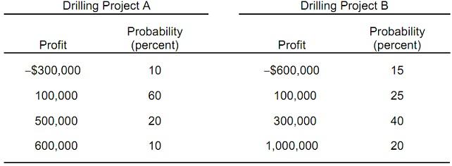 932_profit outcomes.jpg