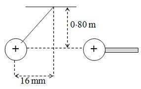 933_force on suspended sphere.jpg