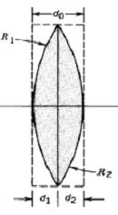 937_convex lens.jpg