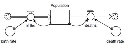 946_Population model.jpg