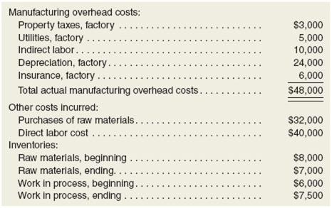 949_overhead cost.jpg