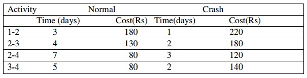 950_optimal cost schedule.jpg