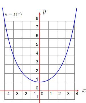 976_graph.jpg