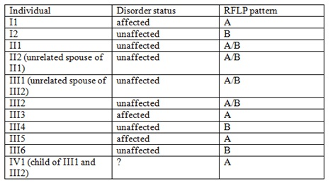 977_probability of disorder.jpg