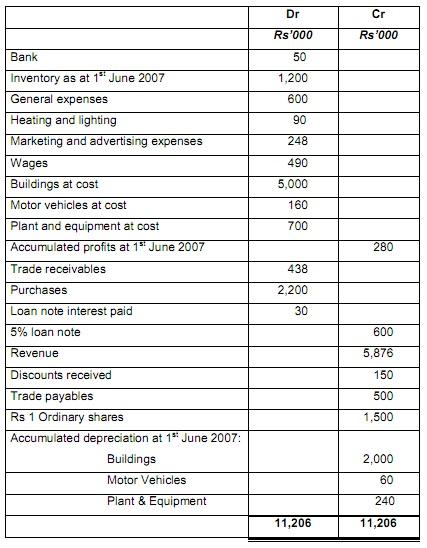 978_trial balance sheet.jpg