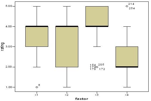 987_Rating factor.jpg