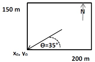 997_Hydraulic gradient.jpg