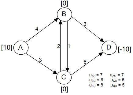 998_cost network flow.jpg